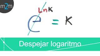 Propiedad para despejar la variable de un logaritmo