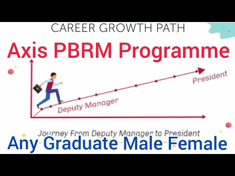 Download Axis PBRM Career Growth & Promotion | Axis PBRM Programme | Axis Bank Recruitment | Axis Bank Jobs