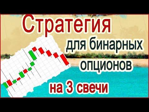 Стратегия для бинарных опционов (вход на три свечи)