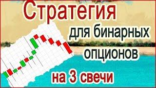 видео Стратегия для бинарных опционов по 3 индикаторам