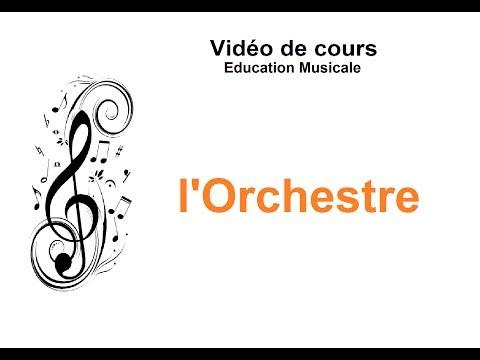 """Vidéo de cours - """"l'Orchestre"""""""