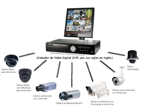basic tutorial how to install a security camera (UTP 5)