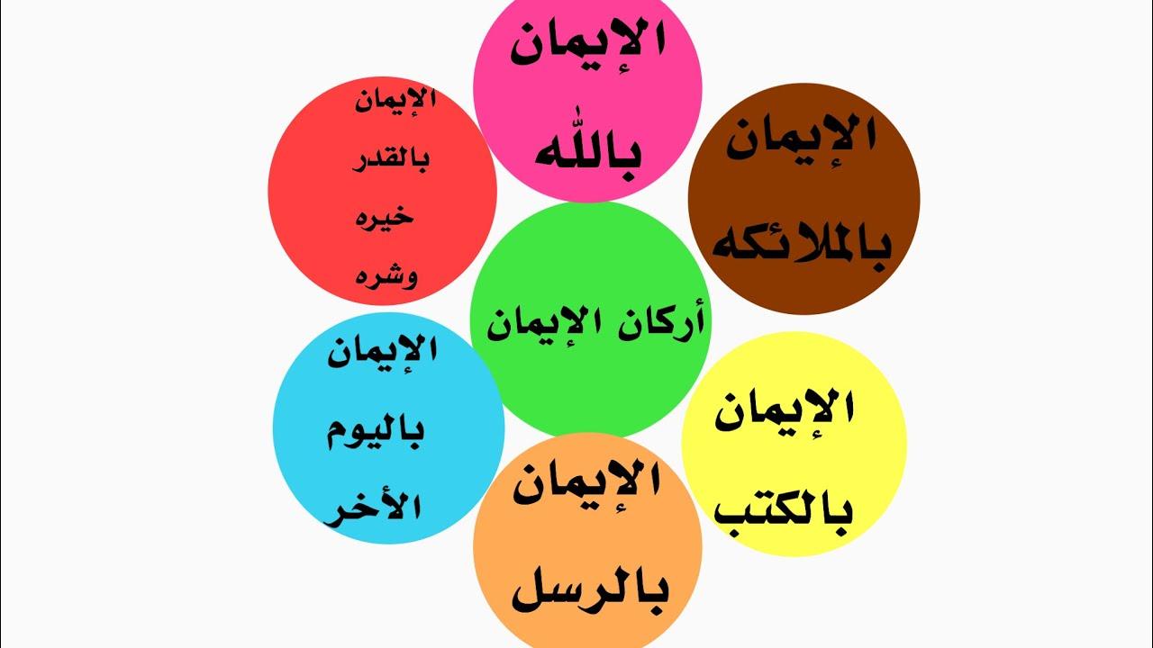 ما هي أركان الإسلام شرح
