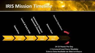The IRIS Mission Timeline