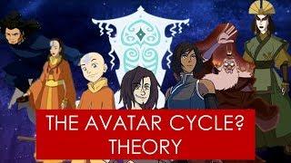 Video Avatar Reincarnation THEORY [Avatar: The Last Airbender/Legend of Korra] download MP3, 3GP, MP4, WEBM, AVI, FLV November 2017