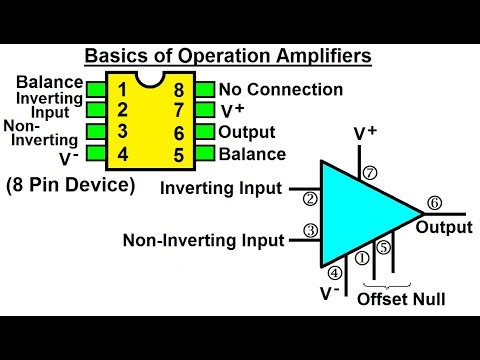 Electrical Engineering: Ch 5: Operational Amp (1 of 28) Basics