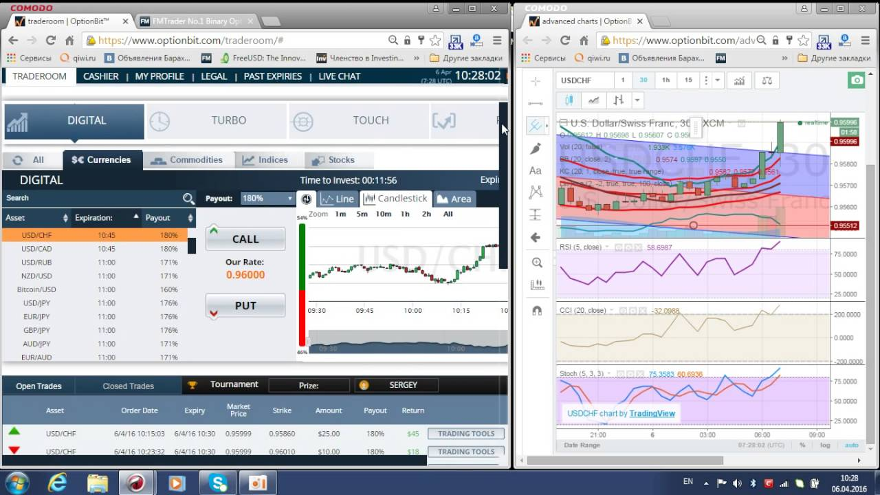 Hellomarkets platform for binary options trading