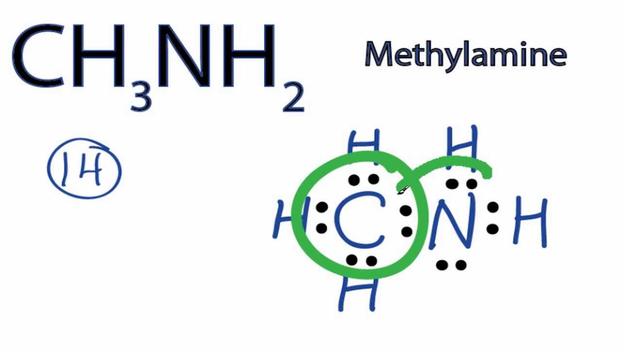 medium resolution of ch3nh2 lewis structure how to draw the lewis structure for ch3nh2 youtube