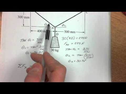 Solving Tension Problems - YouTube