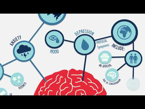 Mental Health Org. Animated Powerpoint : Emma SCOTT