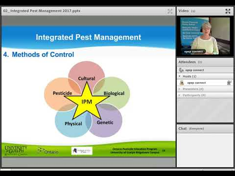 Chapter 02 Integrated Pest Management