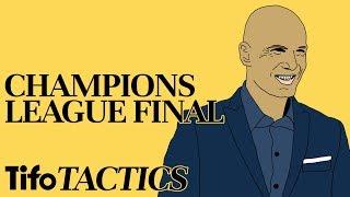 Tactics Explained | Champions League Final: Real Madrid vs Juventus