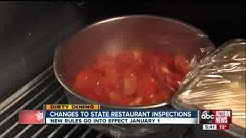 Florida's new restaurant inspection rules take effect January 1, 2013 and include new grading system