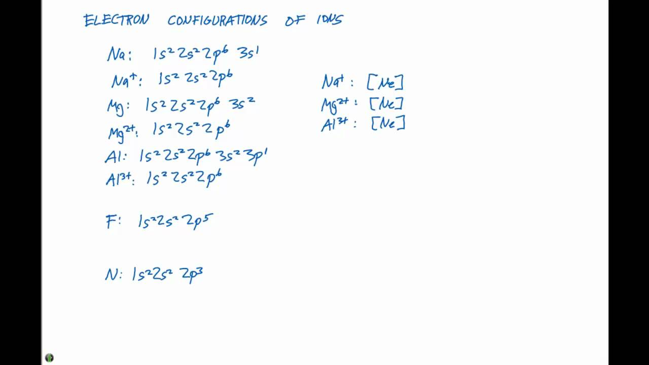 68 Electron Configurations Of Ions Youtube