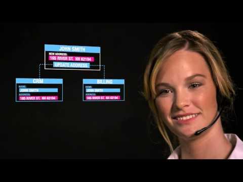 NICE Engage Platform – Next Generation Recording 100% Real Time Advanced Interaction Analytics
