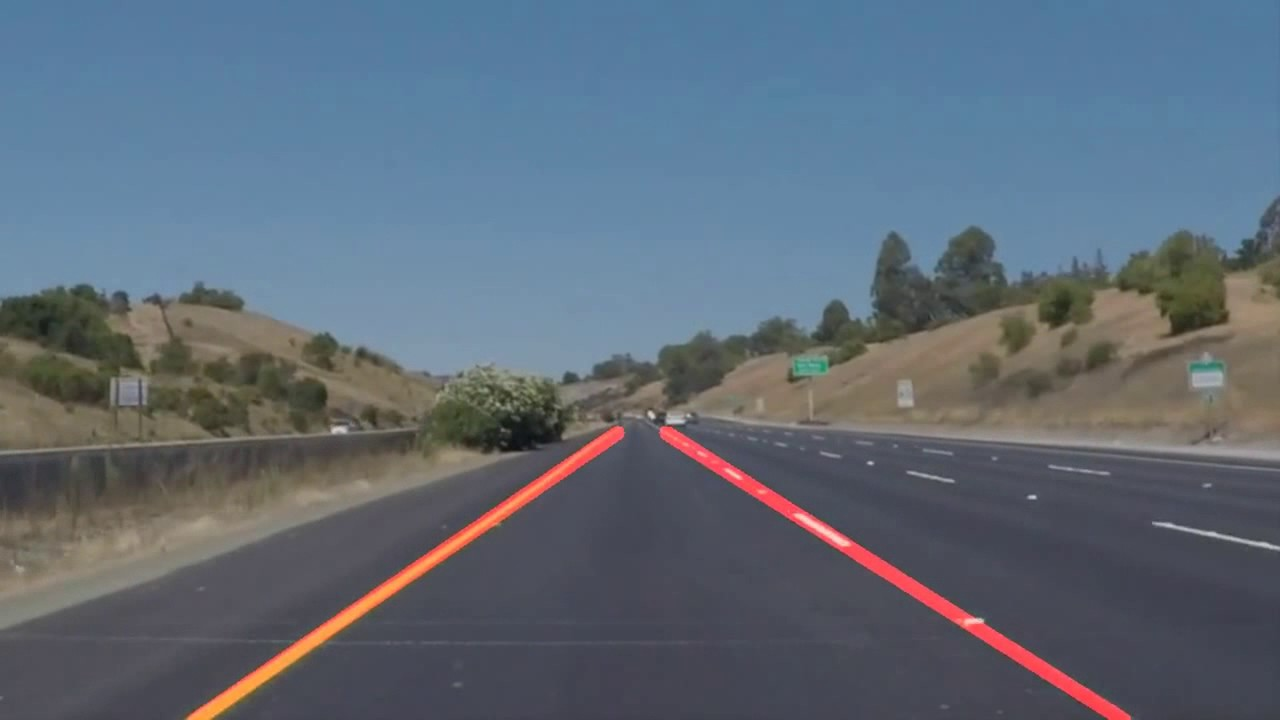 Lane Line Detection using Python and OpenCV