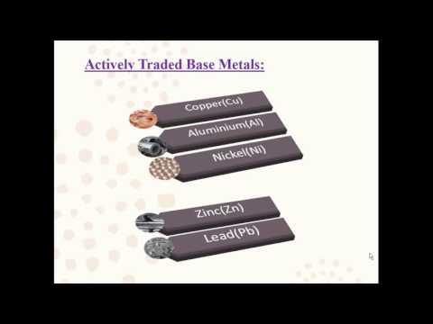 Factors Driving Base Metals