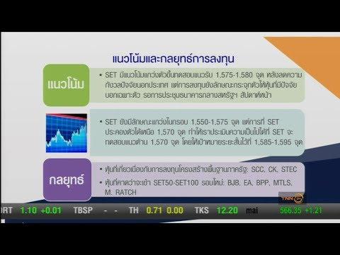 ย้อนหลัง Look Forward มองไปข้างหน้า : จับตาปัจจัยต่างประเทศกระทบหุ้นไทย