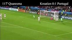 EM: Kroatien vs Portugal Tor Quaresma