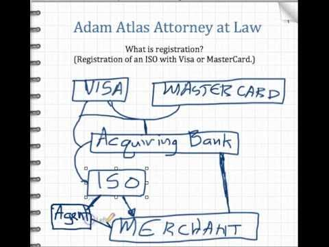 What is registration as an ISO with Visa and MasterCard?