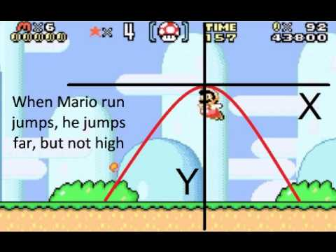 Parabolas in Mario??!! - YouTube
