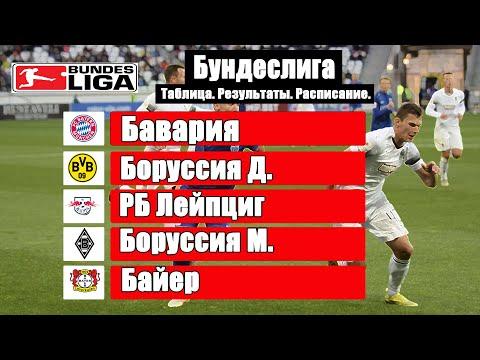 Чемпионат Германии по футболу (Бундеслига) 32 тур. Результаты, расписание, таблица.