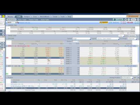 Day Trading Options: Option Trading Strategies Profit Amazon.com (AMZN)