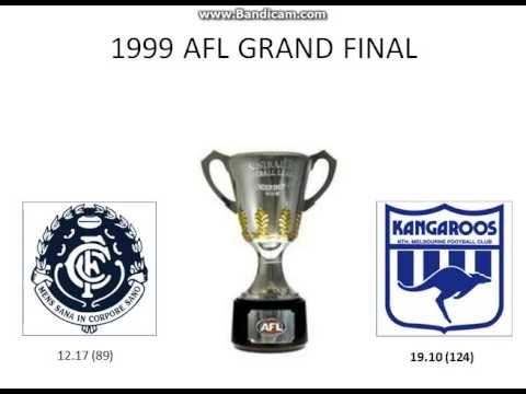 1999 AFL season