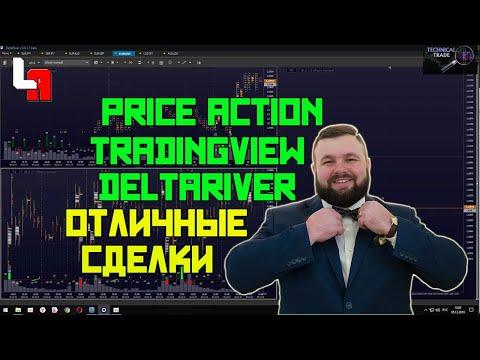PRICE ACTION на TradingView + DeltaRiver отличные сделки!!!