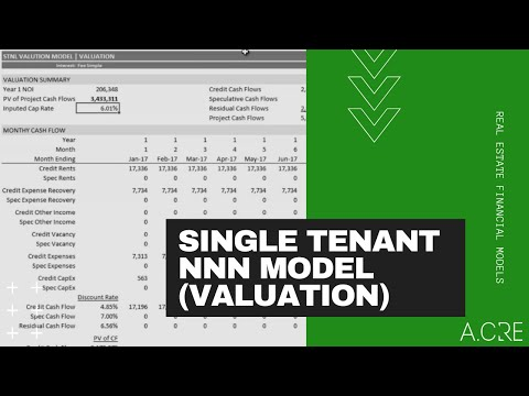 Single Tenant Net Lease Valuation Model in Excel