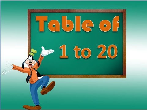 Table of 1 to 20 | Tables for Kids | Maths Tables