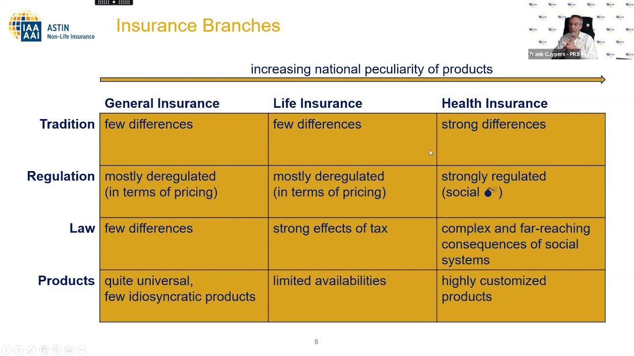IAAHS & ASTIN online seminar on pricing health insurance