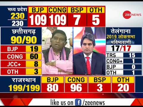 JCC (J) Chief Ajit Jogi reacts to Chhattisgarh assembly poll results