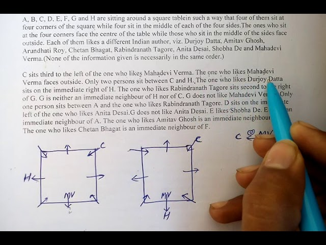 SQUARE SEATING ARRANGEMENT PUZZLE FOR IBPS/SBI/RBI/NIACL EXAMS