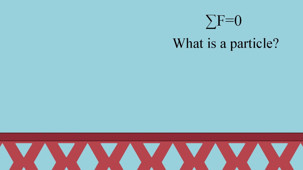 What is a particle