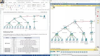 routing and switching essentials practice skills assessment part i