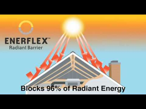 Reduce attic heat - Install Enerflex radiant barrier attic foil insulation