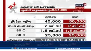 இடைக்கால பட்ஜெட் 2019: புதிய வருமான வரி விலக்கு யார் யாருக்கெல்லாம் பயன் | News 18 Tamilnadu