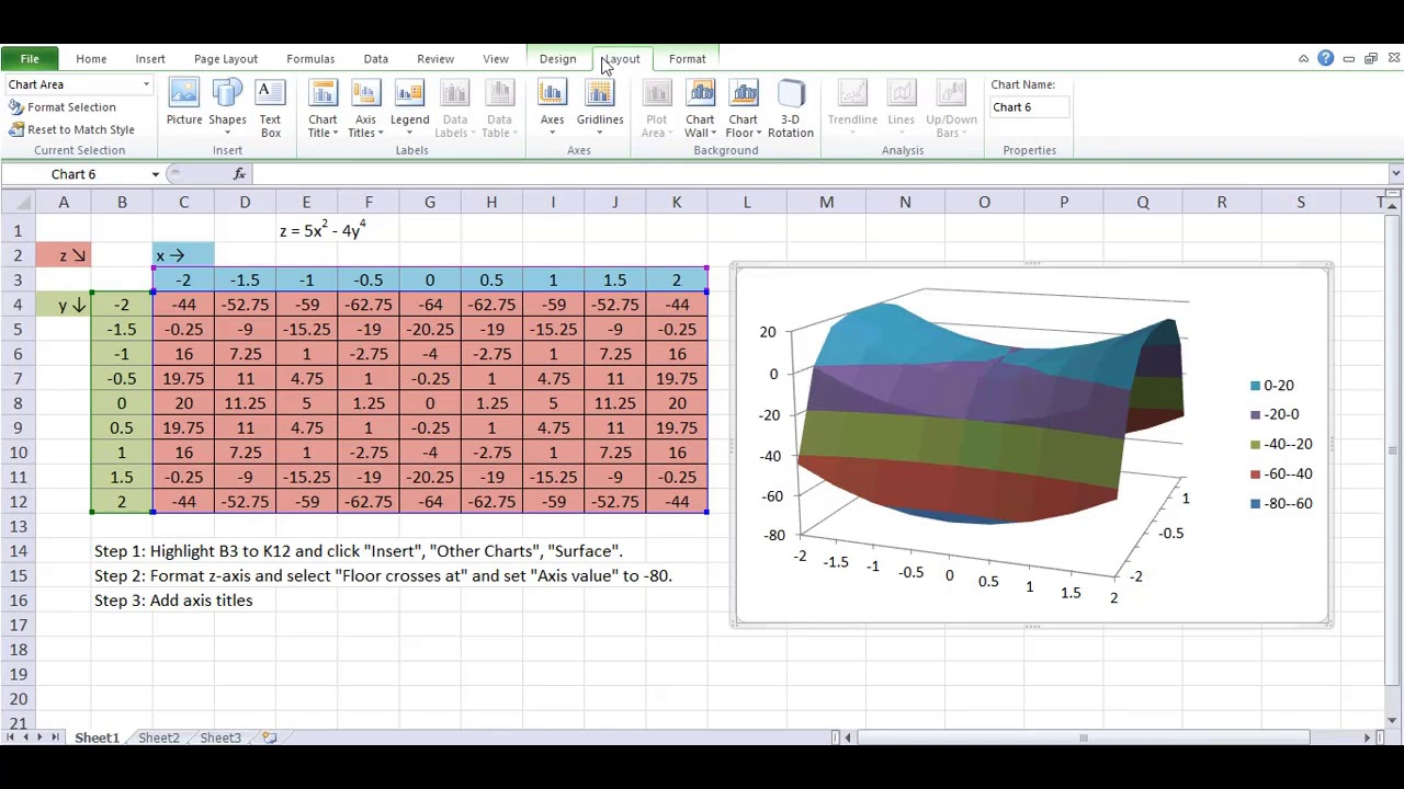 Vẽ biểu đồ 3D graph trong Excell