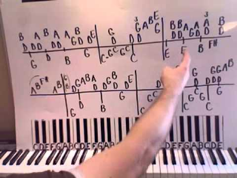 Piano urban piano chords : Piano : urban piano chords Urban Piano as well as Urban Piano ...