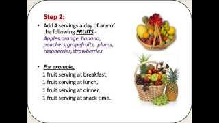 """How to Lose 10 Pounds in a Week"" - 7 Day Diet Plan for Massive Results"