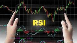 Der RSI Indikator - Im Trading nutzen oder nicht?