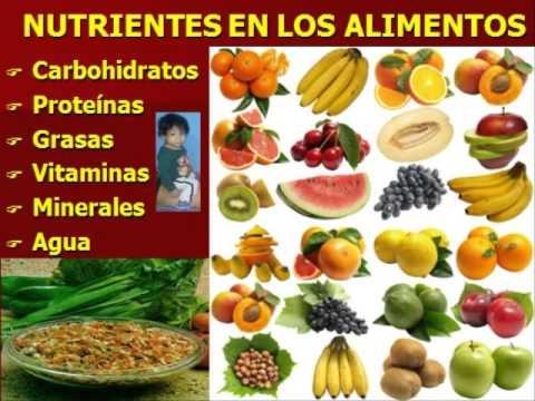 Bondades y beneficios de los alimentos naturales youtube - Alimentos adelgazantes naturales ...