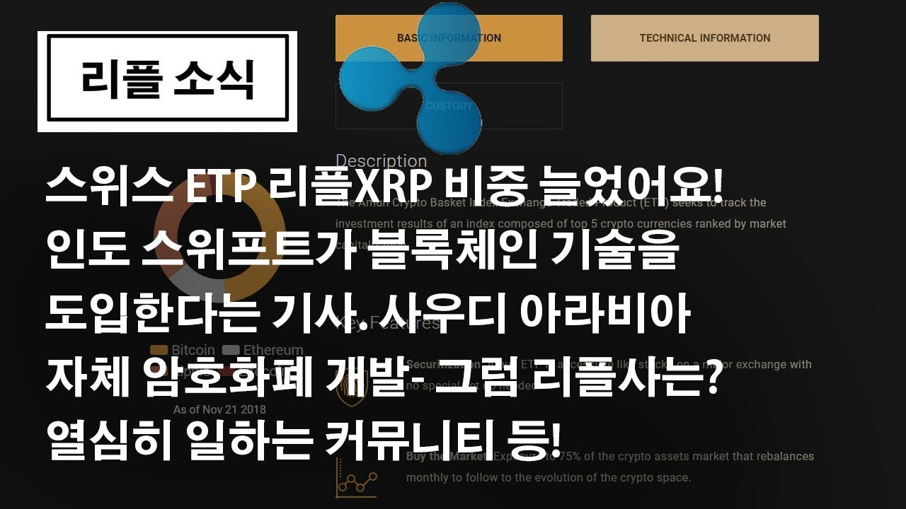 The xrp etp