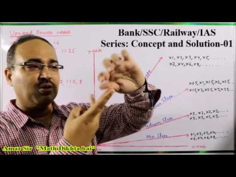 Series-01: Concept and Solution: Shortcut Tricks: By Amar Sir: Bank/SSC CGL/Railway/IAS