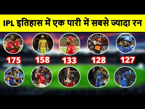 Download IPL इतिहास की एक पारी में सबसे ज्यादा रन बनाने वाले 10 बल्लेबाज   Most Runs in An Innings in IPL