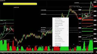 Forex Trading Systems August 9, 2011