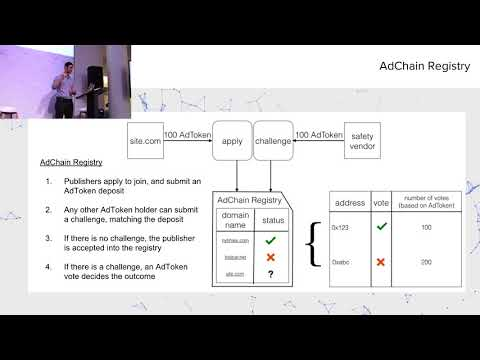 SF Ethereum Developers Meetup - AdChain With Ameen Soleimani