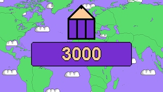 Le monde en l'an 3000 !!!