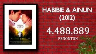 8 FILM INDONESIA PALING BANYAK DITONTON